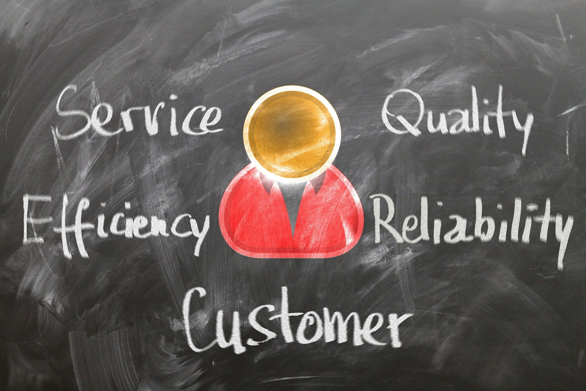 Customer Experience and business value