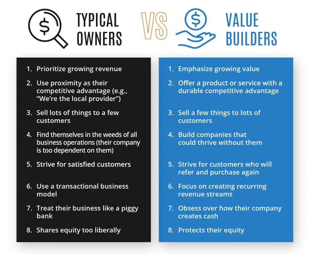 15 years business broker embracing Value Builder